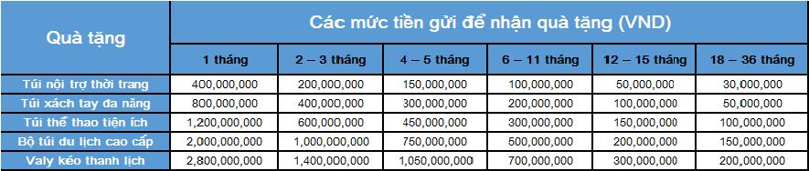 qua-tang-ctkm